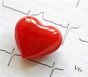 Protein-based CHD risk score developed