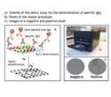 New bio-photonic device aims to take drug hypersensitivity detection into new era
